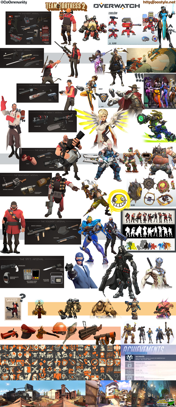 infografica TF2 vs Overwatch